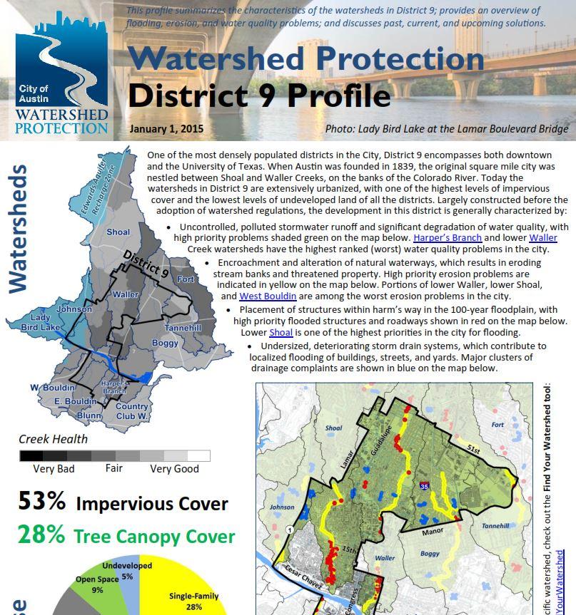 Watershed Profile